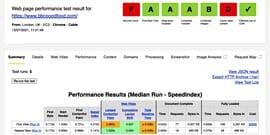 Richs Kitchen Free Speed Test Report Image